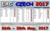 EAC_CZECH_2017_pilot_list_final_version.jpg