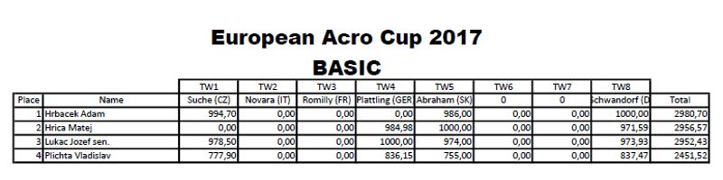 EAC_2017_Basic_total_table.jpg