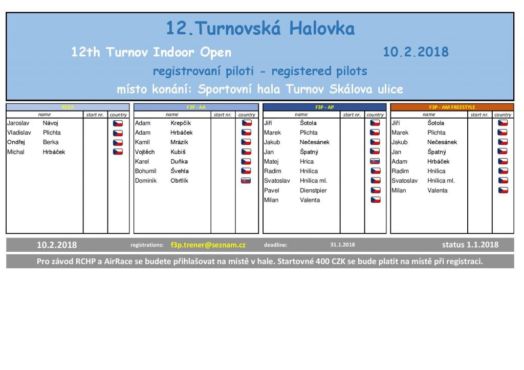 12_turnov_indoor_open_pilot_list_20180101.jpg
