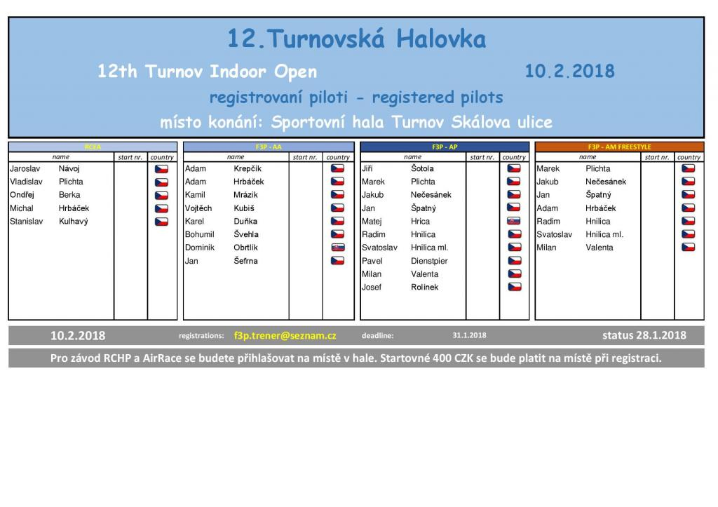 12_turnov_indoor_open_pilot_list_20180128.jpg
