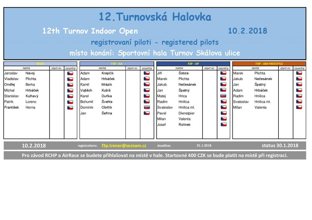 12_turnov_indoor_open_pilot_list_20180131.jpg