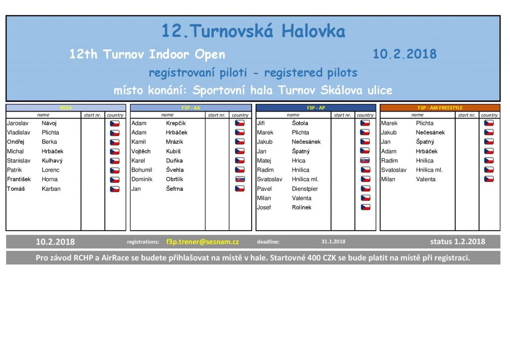 12_turnov_indoor_open_pilot_list_20180201.jpg