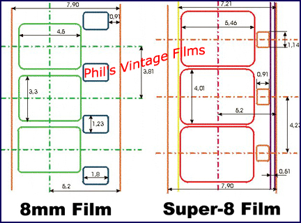 8mm_Super8compare1Phil.jpg